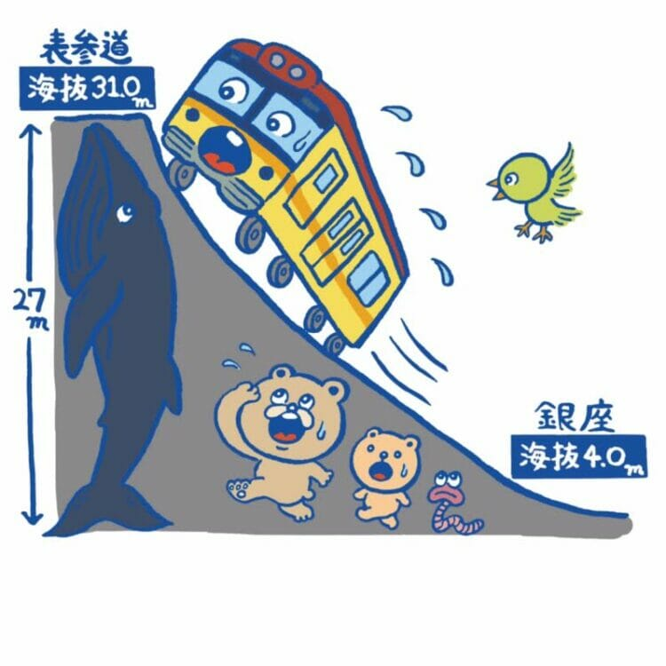 東京のことをよーく知るための自由研究 / 鑑賞池 – 東京のシンボル編 –